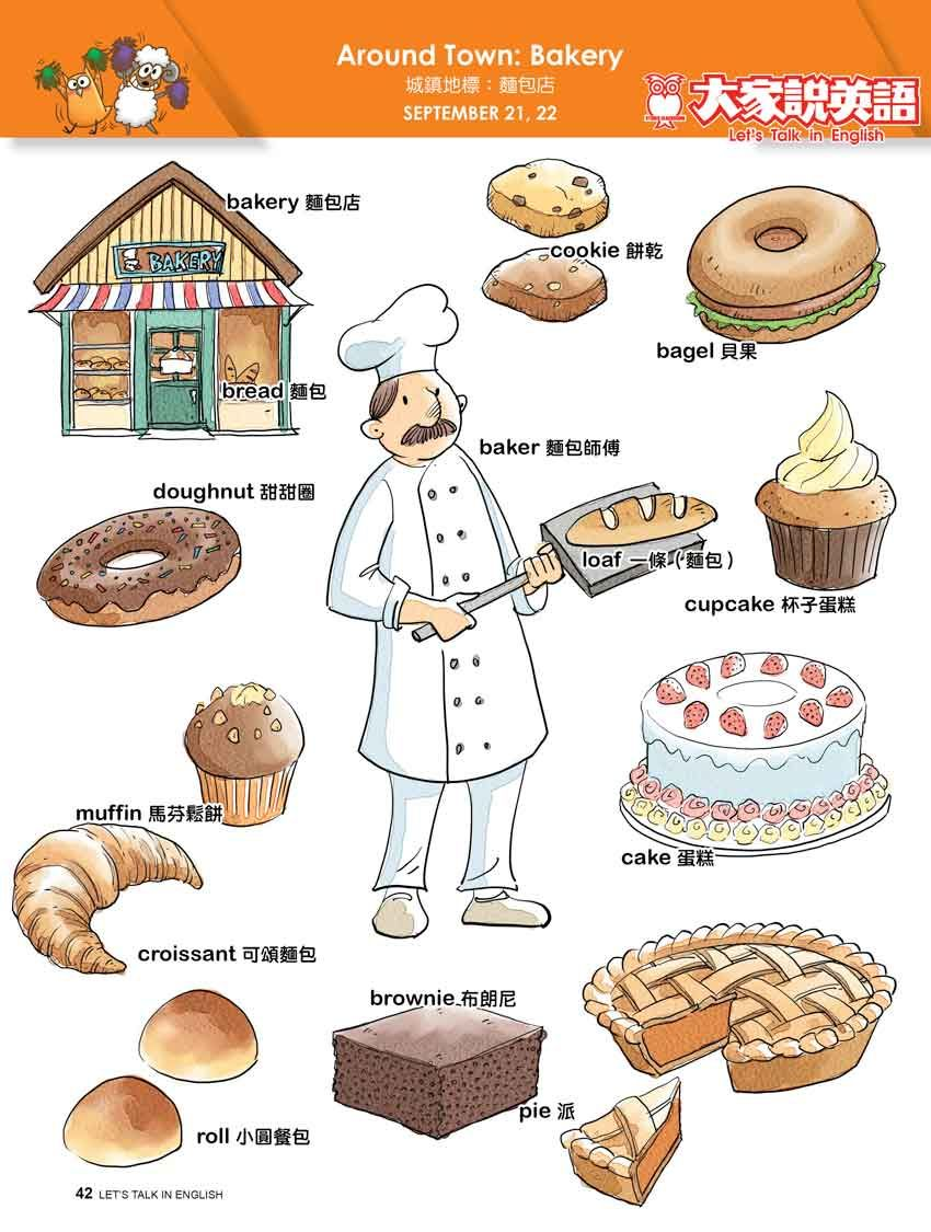 Visual English】Around Town: Bakery | English | Estudiar