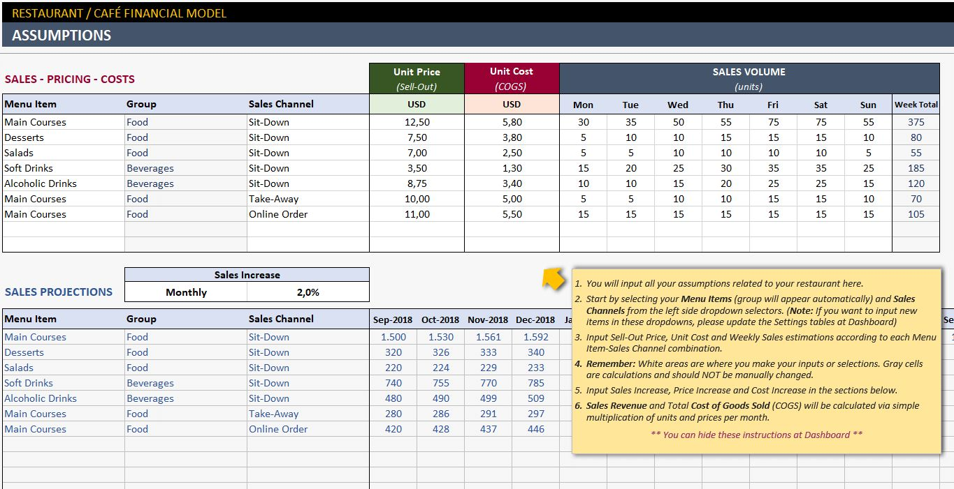 Restaurant Financial Plan Template with regard to Excel