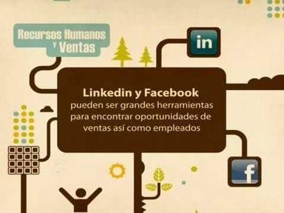 ¿Cómo construir una empresa con Social Media?