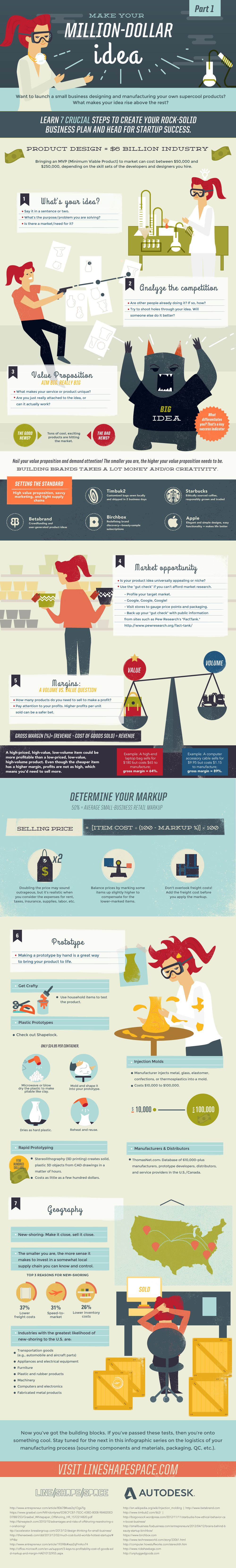 Make Your Million-Dollar Idea #Infographic #Business #Startup