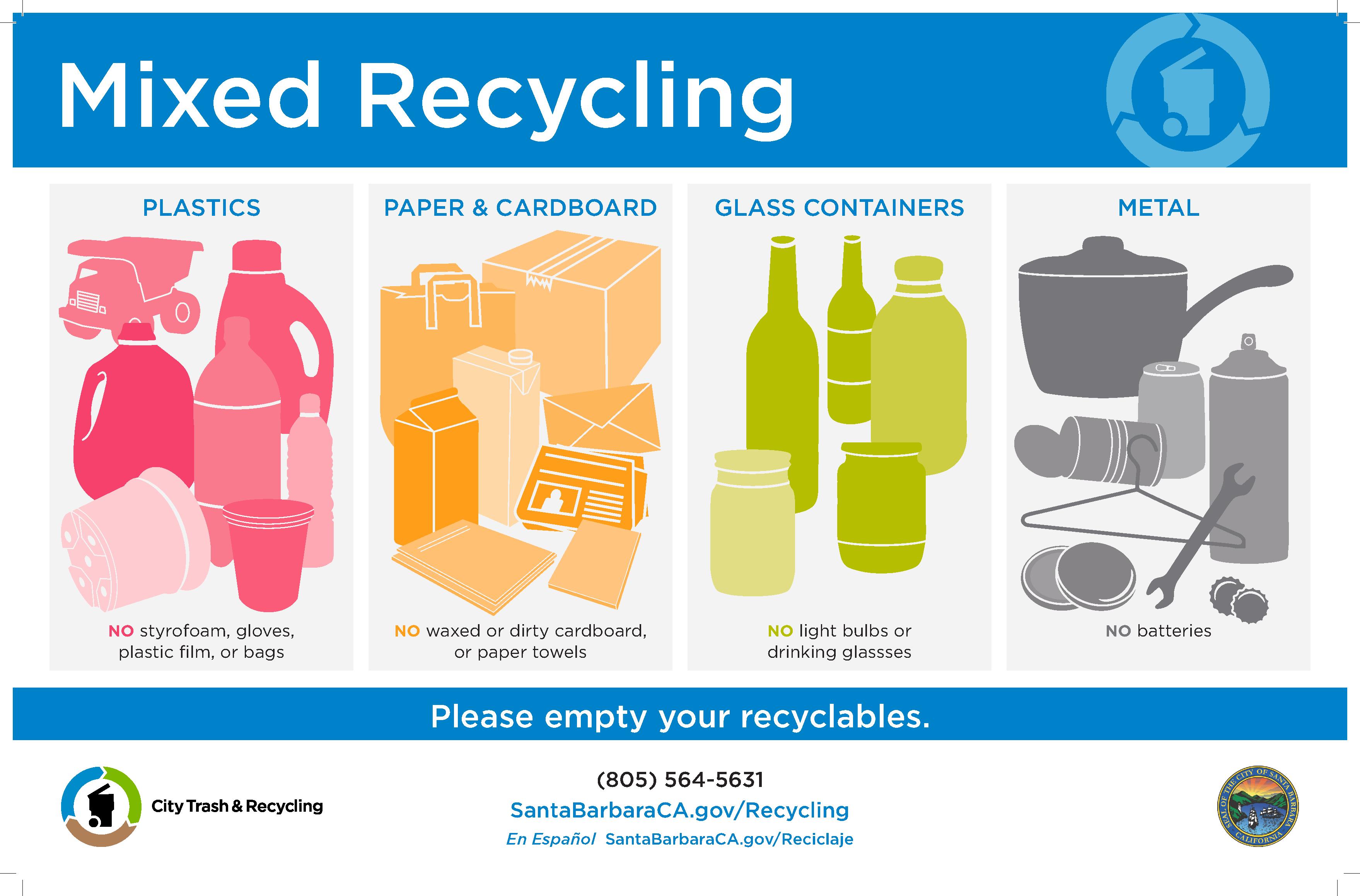 Pin By Nyala Tafari On Waste Management Poster Design