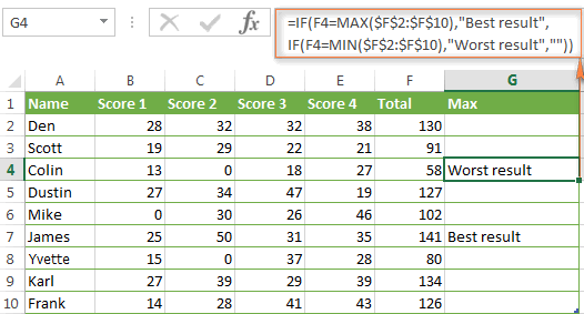 Using If With The Min And Max Functions Microsoft Excel Formulas Excel Excel Formula