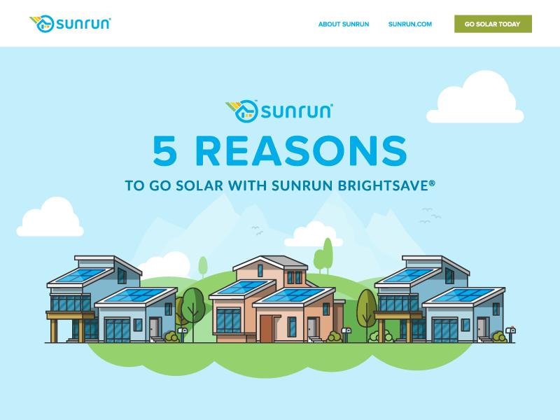 Sunrun Infographic Solar