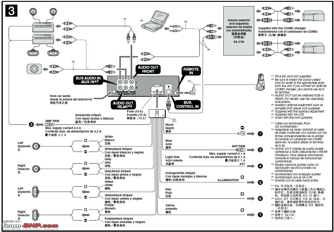 Sony Xplod Car Stereo Wiring Diagram from i.pinimg.com