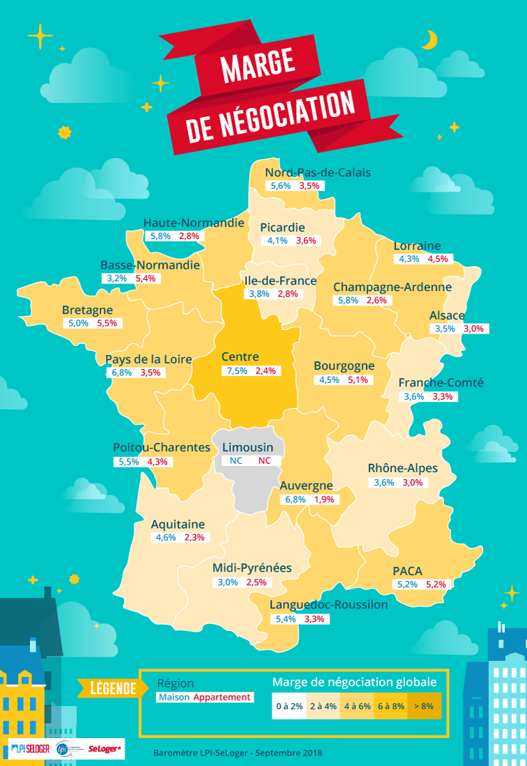Prix Immobilier Les Grandes Villes Toujours Plus Cheres Les