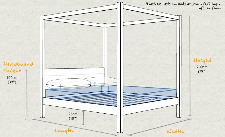 Four Poster Bed - Classic Schematic Diagram