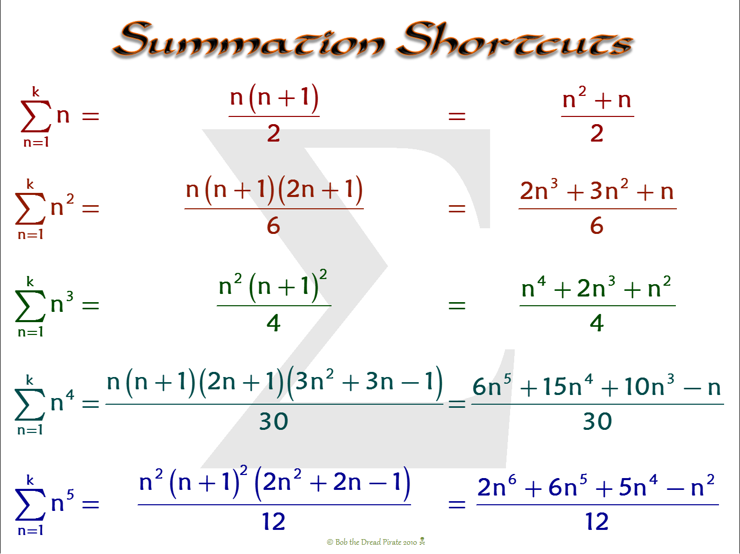 Summation Shortcuts Often Used With Riemann Sums