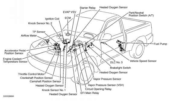 2001 Toyota Tacoma 2 4l Engine Diagram Chart Yahoo Image Search Results In 2020 Crankshaft Position Sensor Diagram Chart Toyota Tacoma