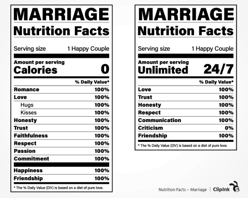 Pin On Nutrition Facts