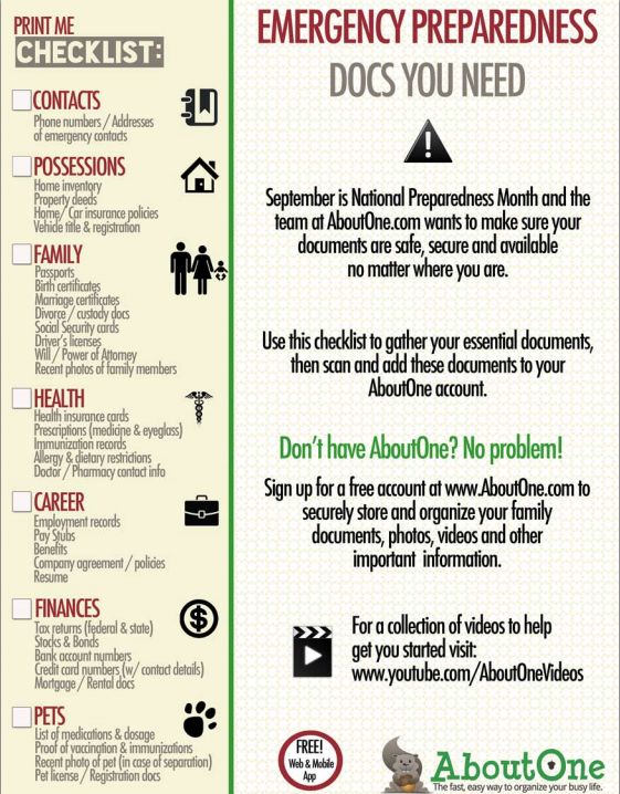 September Is National Preparedness Month And The Team At Aboutone