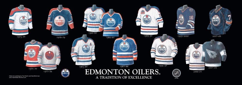 info for 86dc4 e18ce Edmonton Oilers uniform history | NHL Jersey Timelines ...