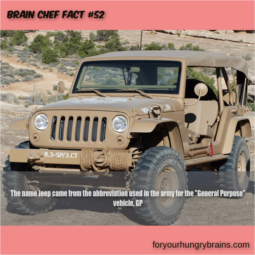 The Name Jeep Came From The Abbreviation Used In The Army For The