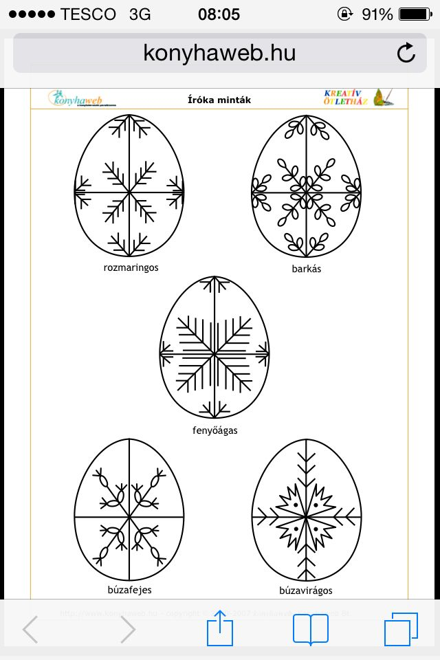 Traditional Hungarian Easter egg patterns with symbolic
