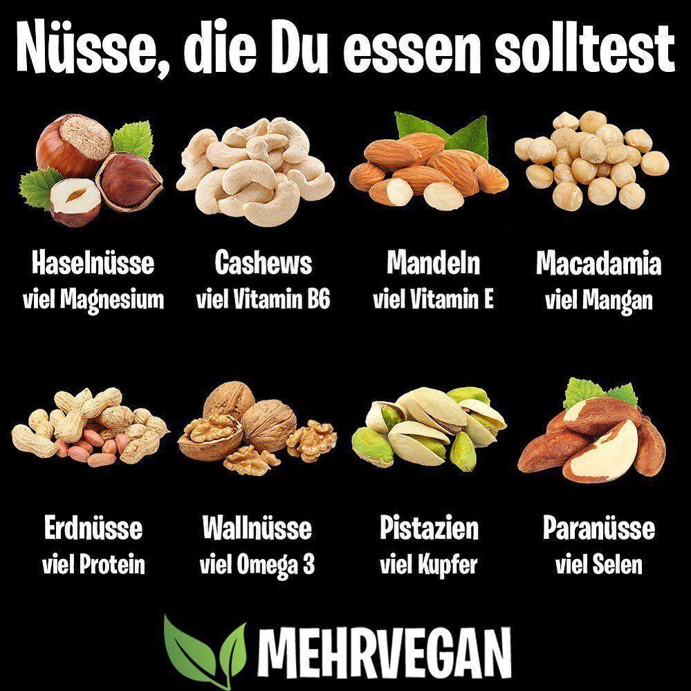 Sind Mandeln Nüsse Allergie