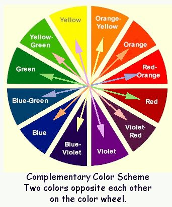 Glitter Glue And Paint Color Inspiration Complementary Colors Examples Color Wheel Color Theory
