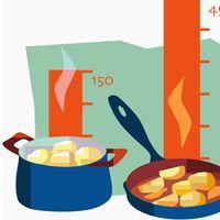 Tableau d 39 quivalence des temp ratures recettes de cuisine pinterest recette cuisson et - Tableau equivalence cuisine ...