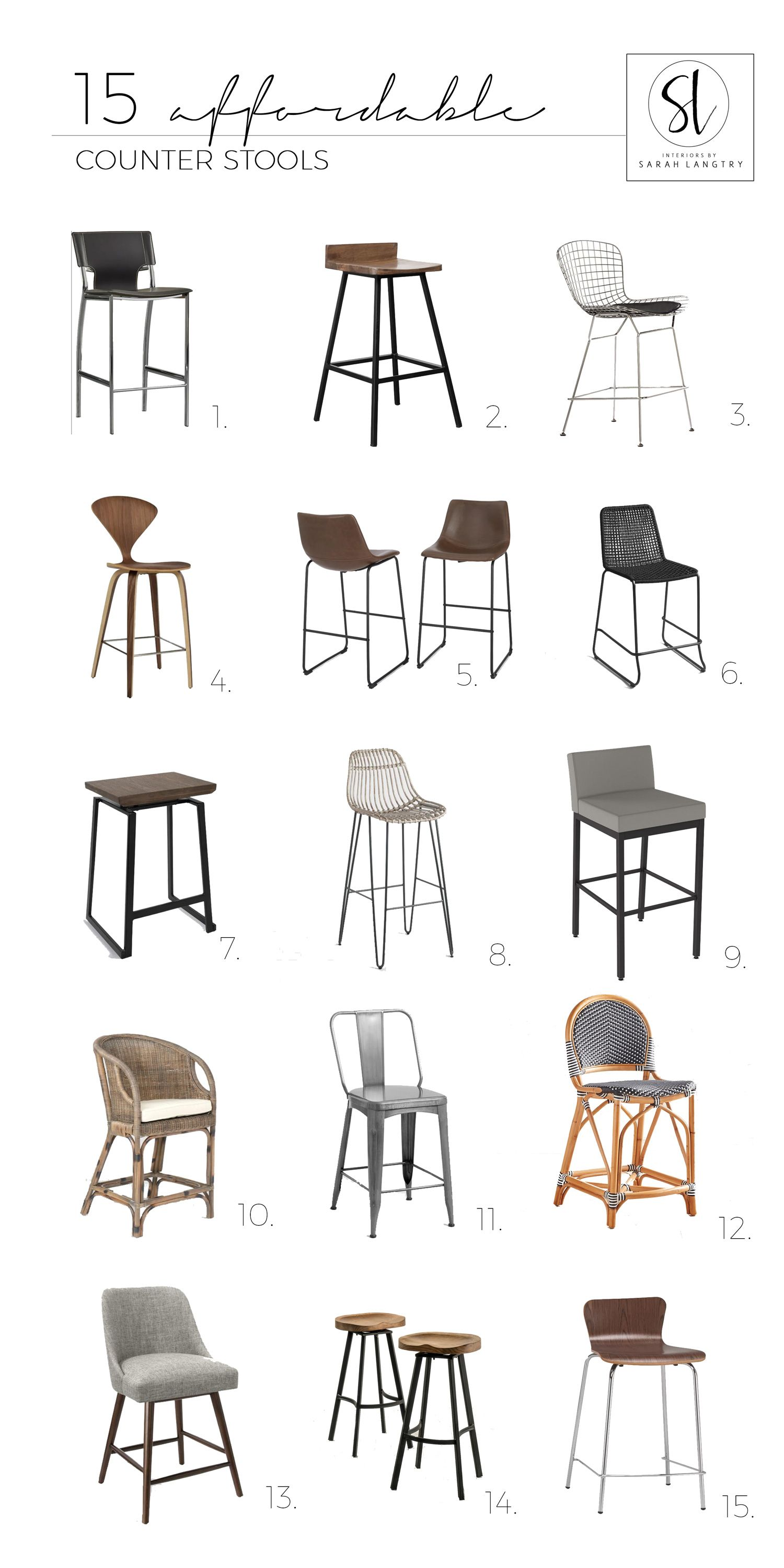Cool 15 Affordable Counter Stools Stools For Kitchen Island Gmtry Best Dining Table And Chair Ideas Images Gmtryco