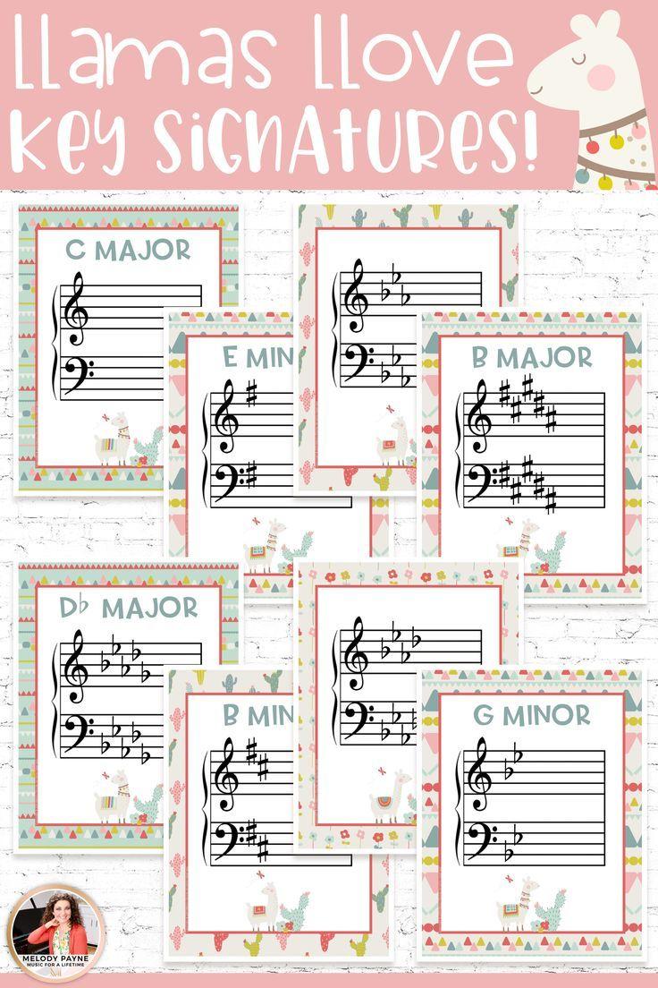 Key Signature Posters Majors & Minors {Llama & Cactus