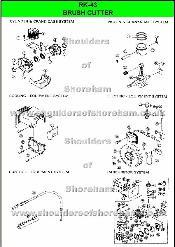 rk43 ryobi trimmer brushcutter pinterest spare parts and diagram rh pinterest com Ryobi Cultivator 410R Fuel Hoses Ryobi Fuel Line Routing Diagram