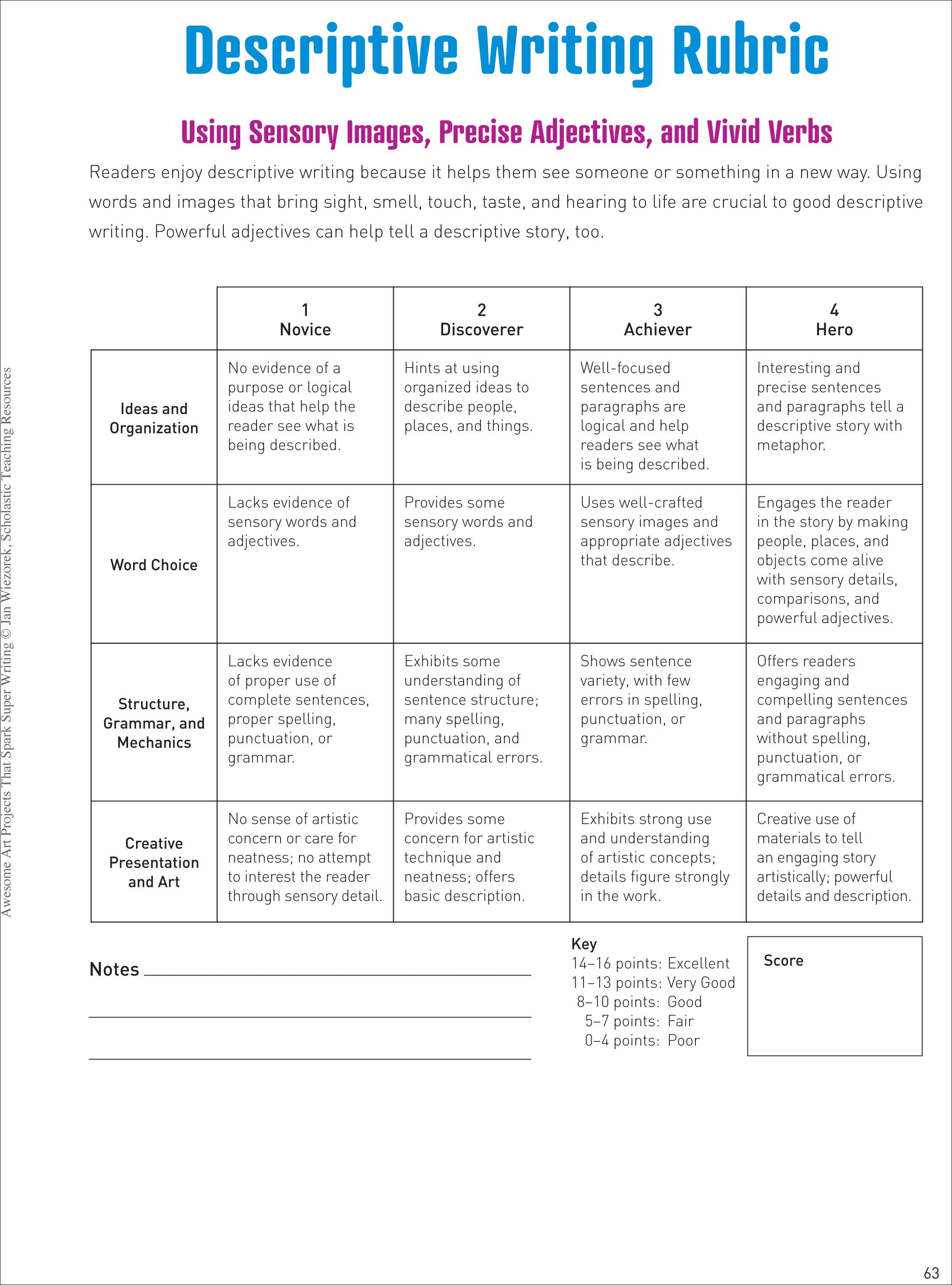 grade 5 descriptive writing rubric - Google Search | Academic ...