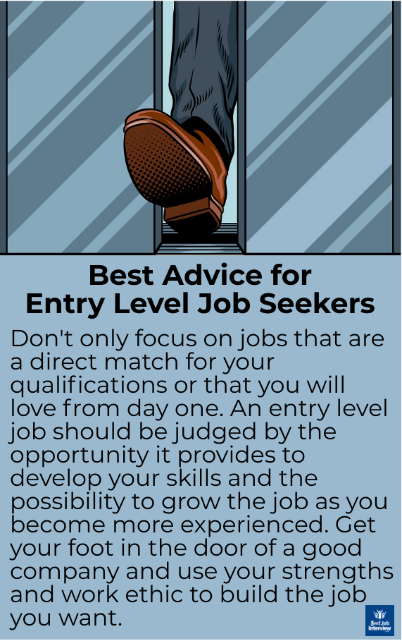 What Does Entry Level Mean For A Job Job Advice Entry Level Jobs Job Interview Tips