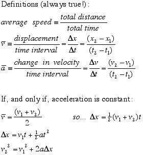 Kinematic Equations For General Physics Ap Physics Basic