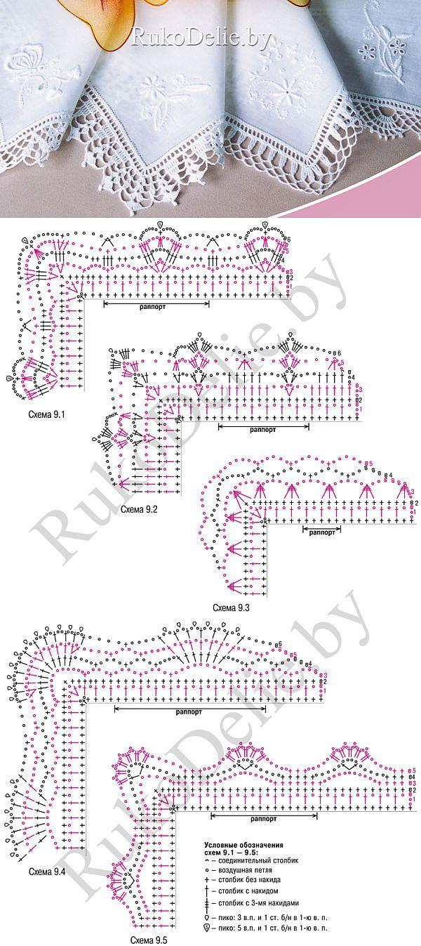 Обвязка края платочка крючком. | Crochet | Pinterest | Crochet ...