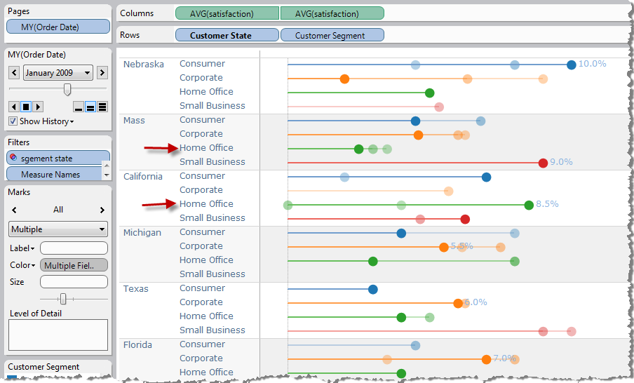 lollipop chart - Google Search | Data Visualization | Data