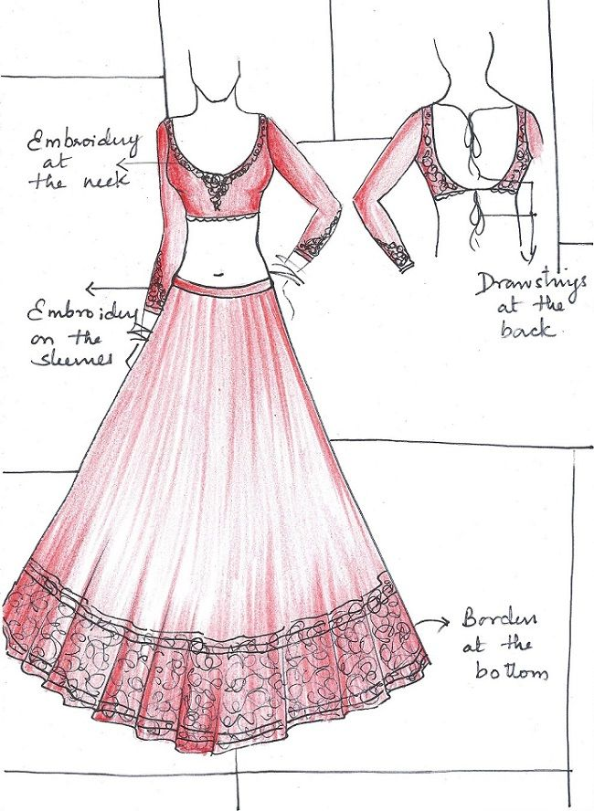 Making Of Indian Bridal Lehenga Varuna Jithesh Hyderabad India Fashion Illustration Dresses Fashion Drawing Dresses Dress Design Sketches