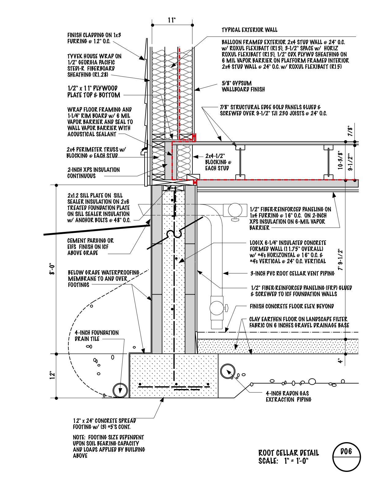 hight resolution of cement block foundation diagram 9 5 ferienwohnung koblenz guels de u2022
