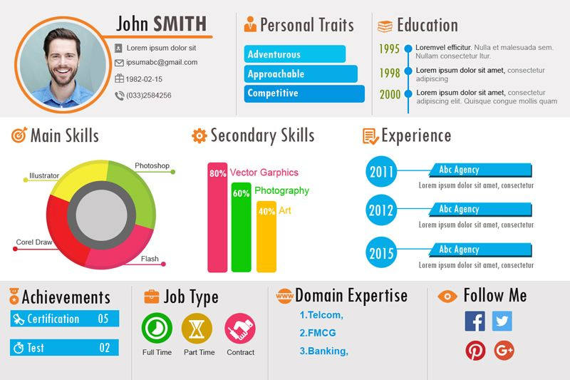 yoscv one slide  html  infographic  resume registration