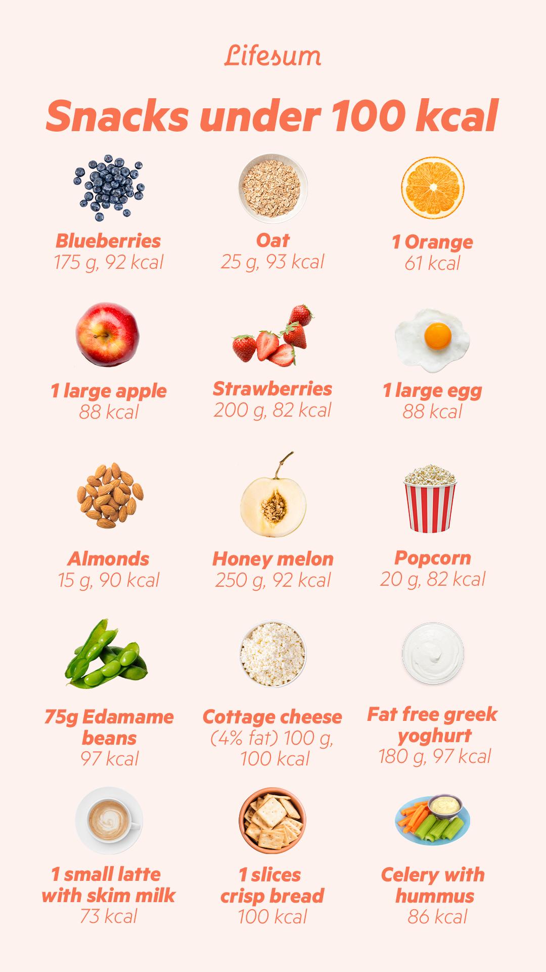 Snacks under 100 kcal