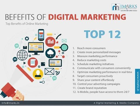 Imarks is a best digital marketing solution company in