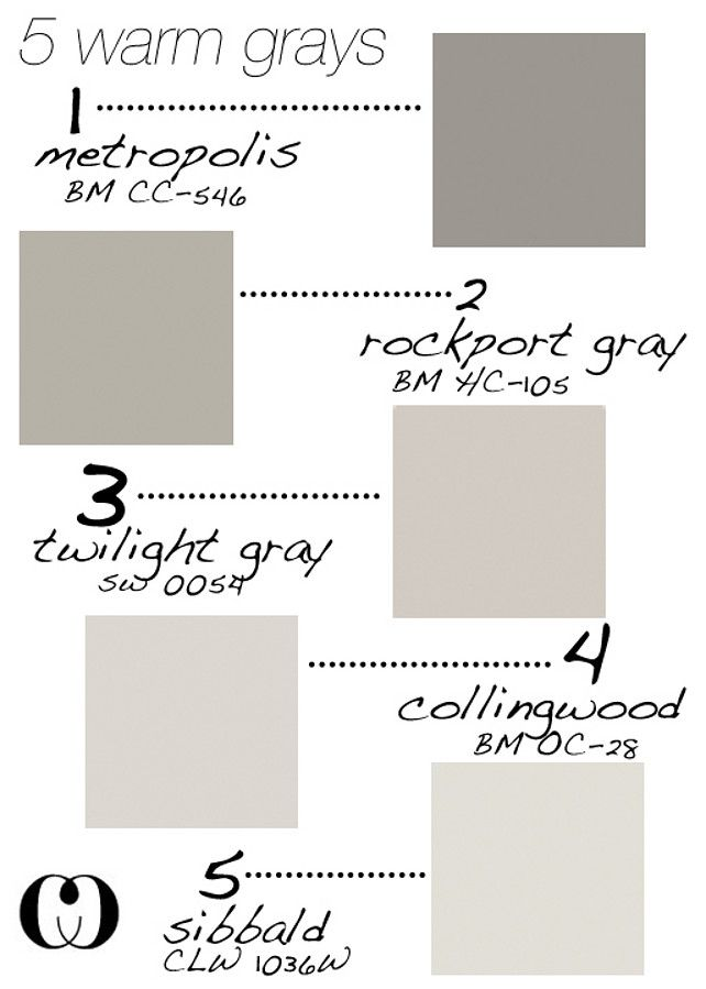 Warm Gray Paint Colors for Walls and Cabinets. Metropolis CC-546 ...