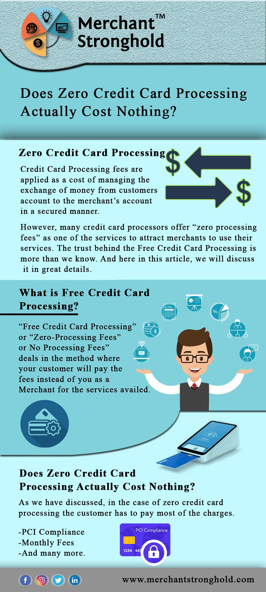 Credit Card Processing fees are applied as a cost of