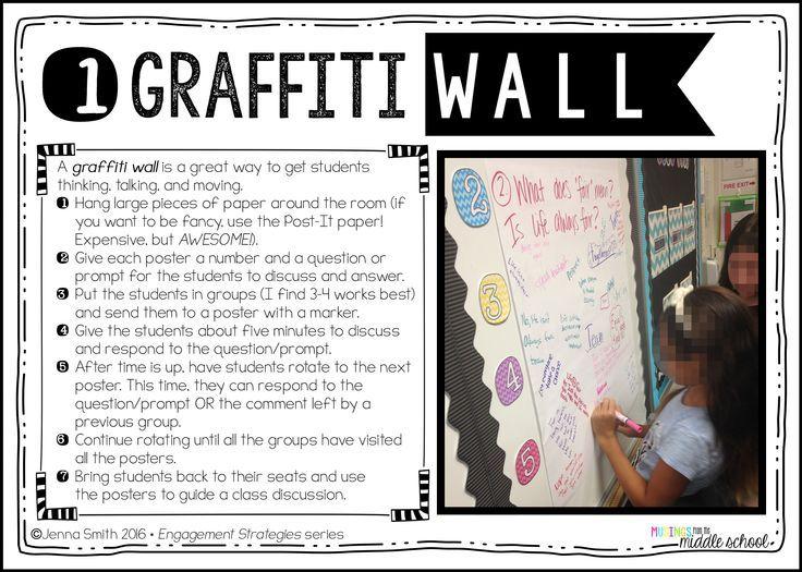 Strategy 1 The Graffiti Wall Engagement Strategies Series