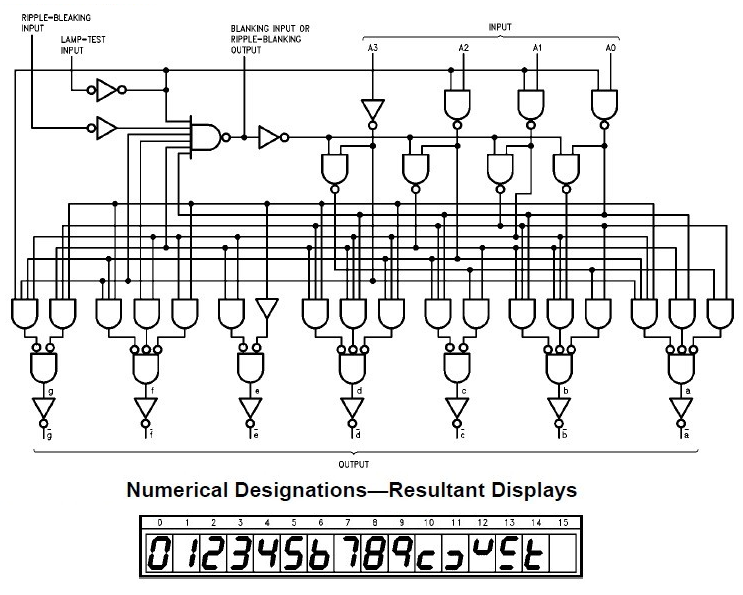 circuit diagram for 7 segment decoder fpga bcd to 7 segment decoder schematic need help fitting in  fpga bcd to 7 segment decoder