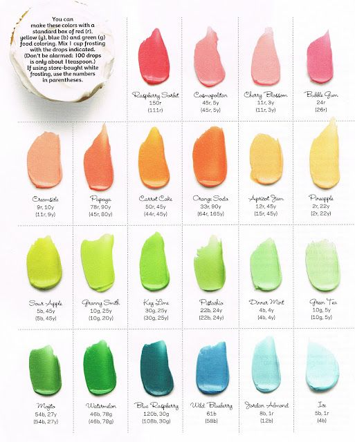 This is the coolest color your frosting guide ever! All ...