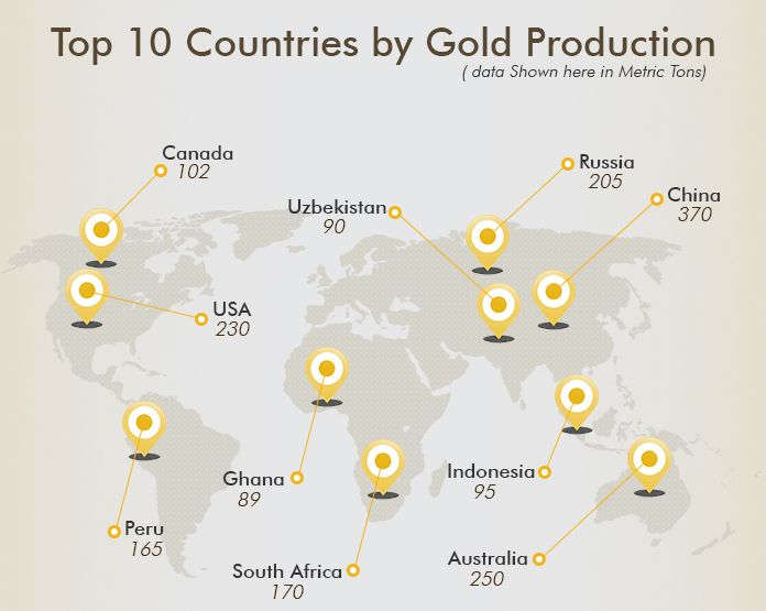 Global Gold Silver Production To Hit Fresh Records This Year
