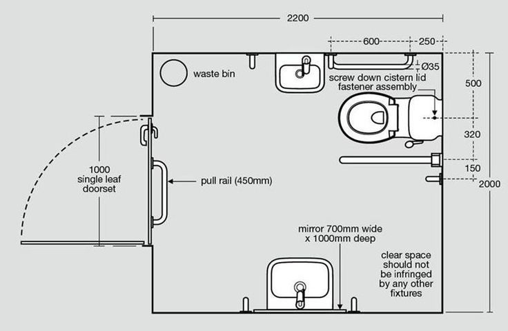 dimensions of a disabled toilet. HANDICAP DOOR LAYOUT  Google Search IN GUIDE TO INTERIOR