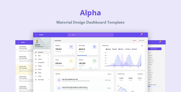 Alpha Material Design Admin Template Material Design Dashboard Dashboard Template Material Design