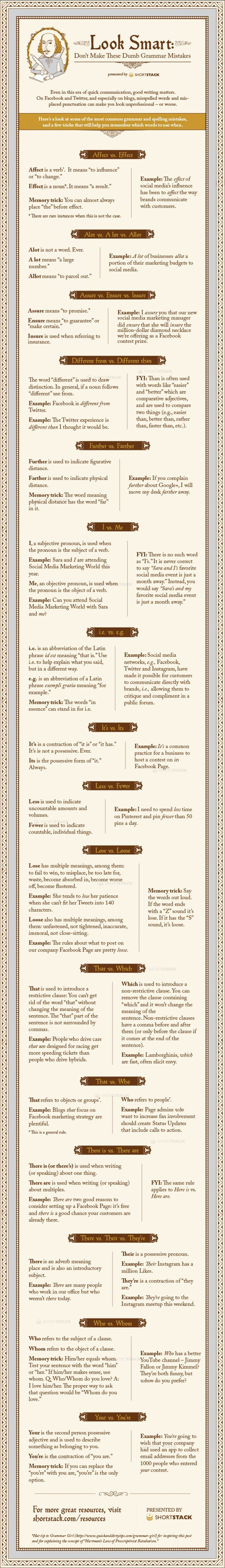 Educational infographic  Look Smart Don't Make These Dumb Writing Mistakes is part of Grammar - A