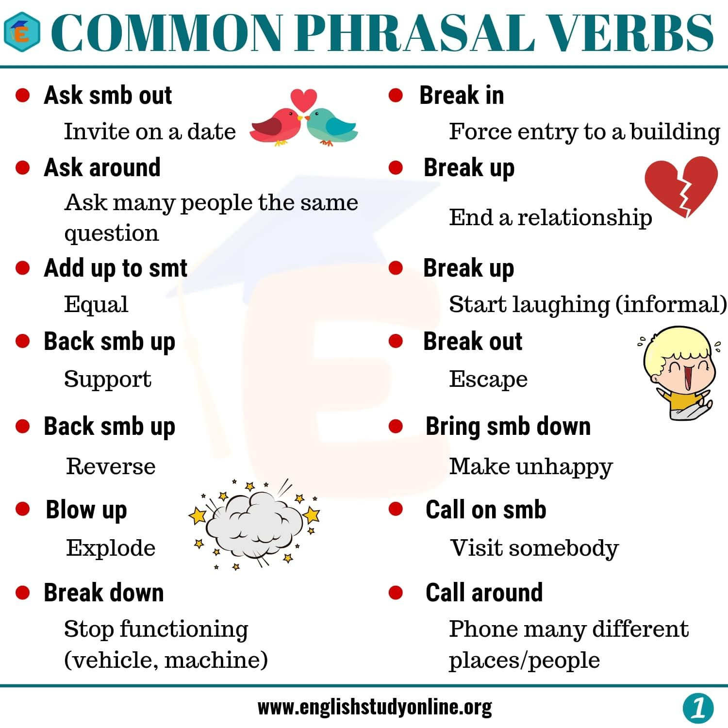 List Of 150 Important Phrasal Verbs You Need To Know English Study Online English Study Learn English Learn English For Free [ 1500 x 1500 Pixel ]