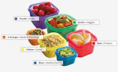 Image result for 21 day fix containers
