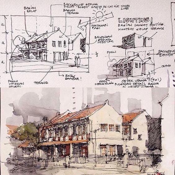 Design of Architectural Environment #arquitectonico