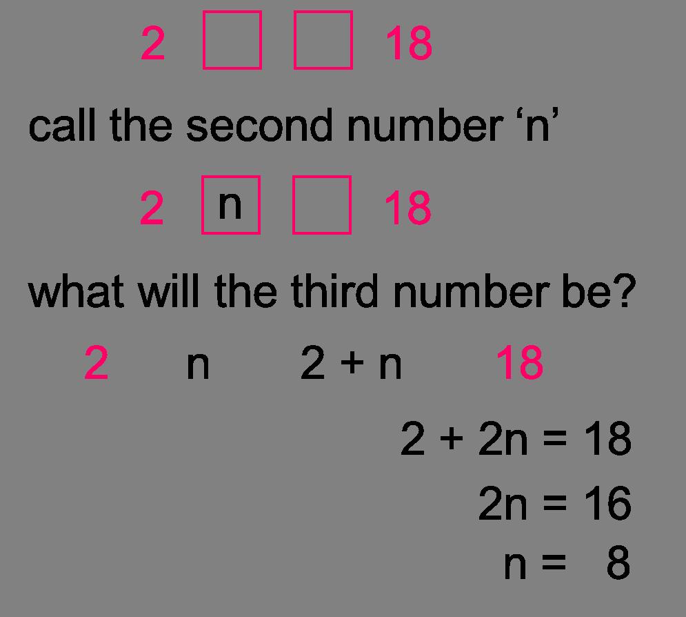 Median Don Steward Secondary Maths Teaching Linear Equations Teaching Math Secondary Math Teaching [ 894 x 995 Pixel ]