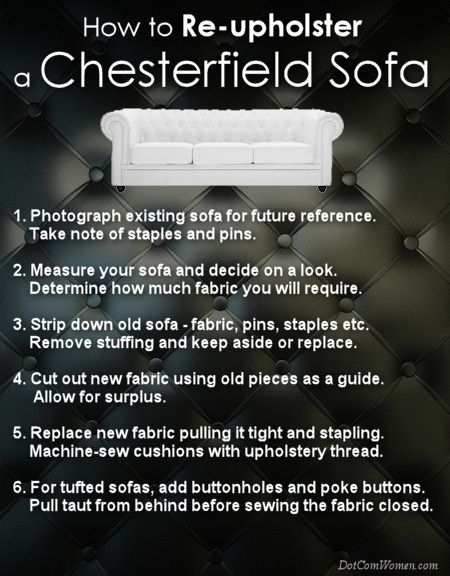 How To Re Upholster A Chesterfield Sofa, How To Reupholster A Chesterfield Sofa