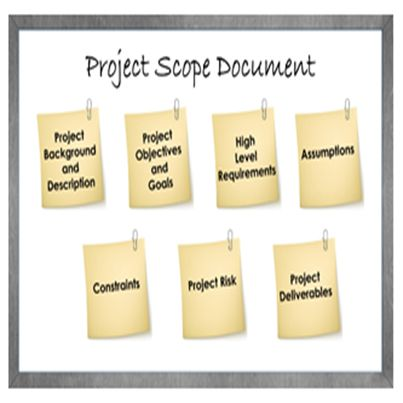 7 Essentials For E Learning Project Scope Document Elearning Learning Projects Learning Template