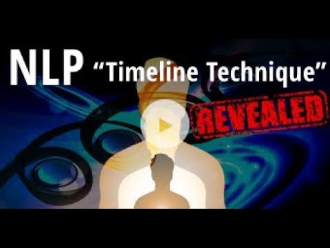 Pin by Hypnosis Training Academy on Hypnosis Videos | Nlp ...