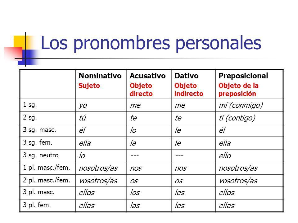 Risultati Immagini Per Pronombres Personales En Espanol Espanol